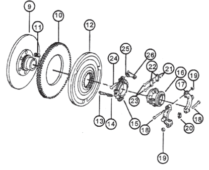 Picture of Single Stage Transmission Clutch