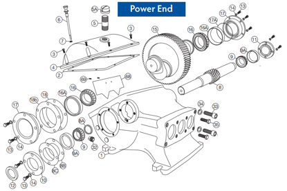 Picture of E-Series - Power End - Replacement Parts