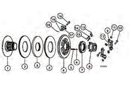 Picture for category Dual Stage Clutch
