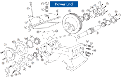 Picture of DP80-20 - Power End - Replacement Parts